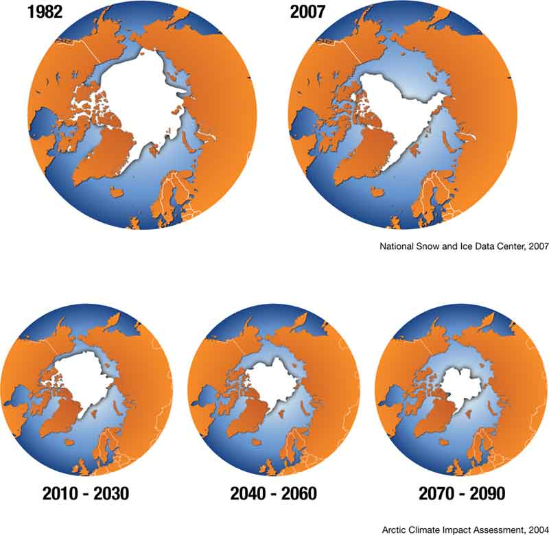 Decrease in Arctic ice